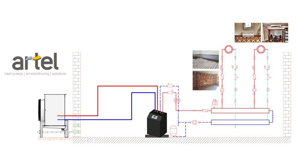toplotna pumpa vazduh voda princip rada