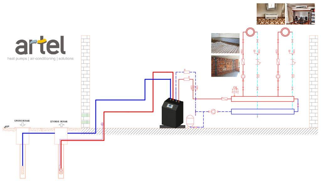 toplotna pumpa voda voda princip rada