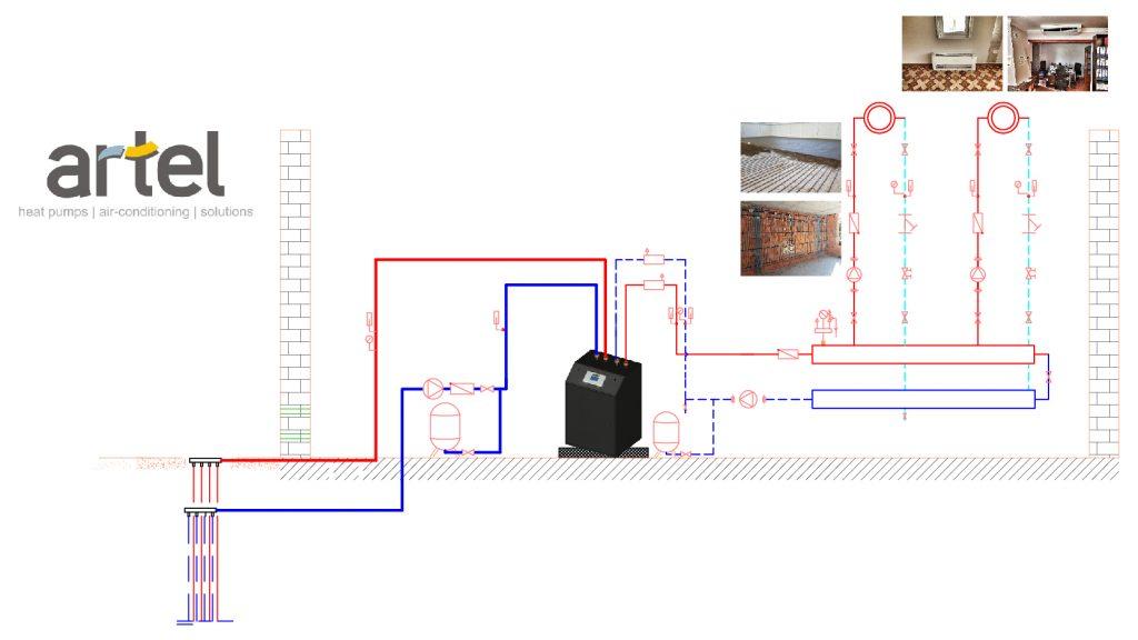 toplotna pumpa zemlja voda princip rada